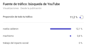 BusquedaYoutube.PNG